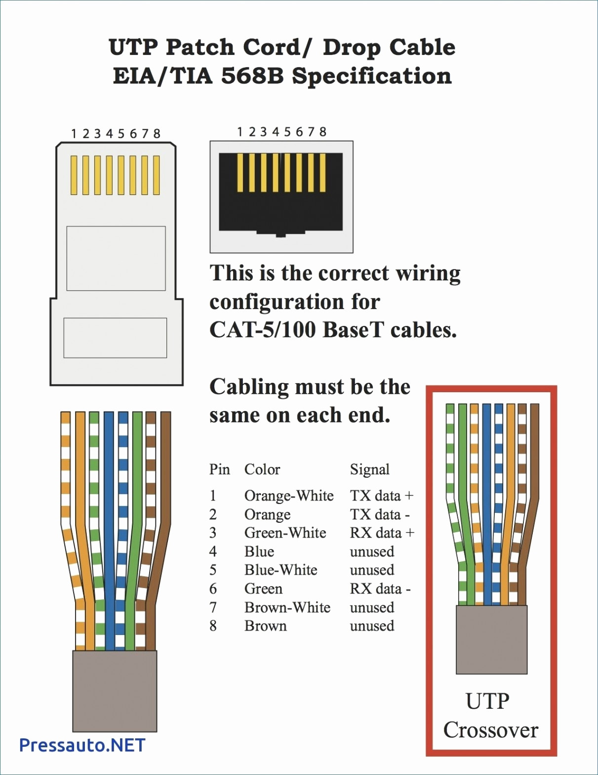 Usb Wiring Diagram Printable | Manual E-Books - Cat5 To Usb Wiring Diagram