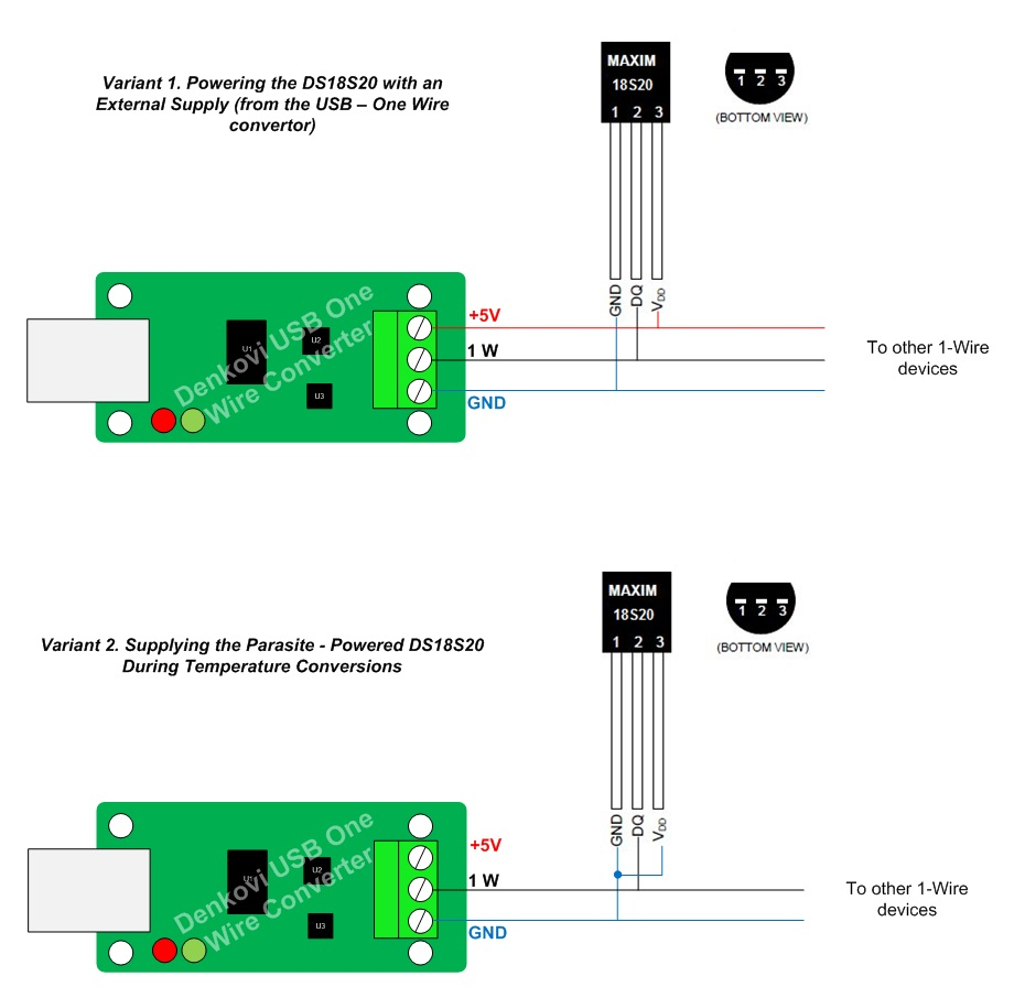 Usb Wiring Schematic Tx | Manual E-Books - Pinout Diagram For Usb Indoor Antenna Wiring