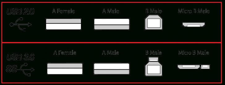 Usb A To Usb A Cable Wiring Diagram