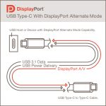 Vesa® Brings Displayport™ To New Usb Type C Connector | Business Wire   Usb Type C Cable Wiring Diagram