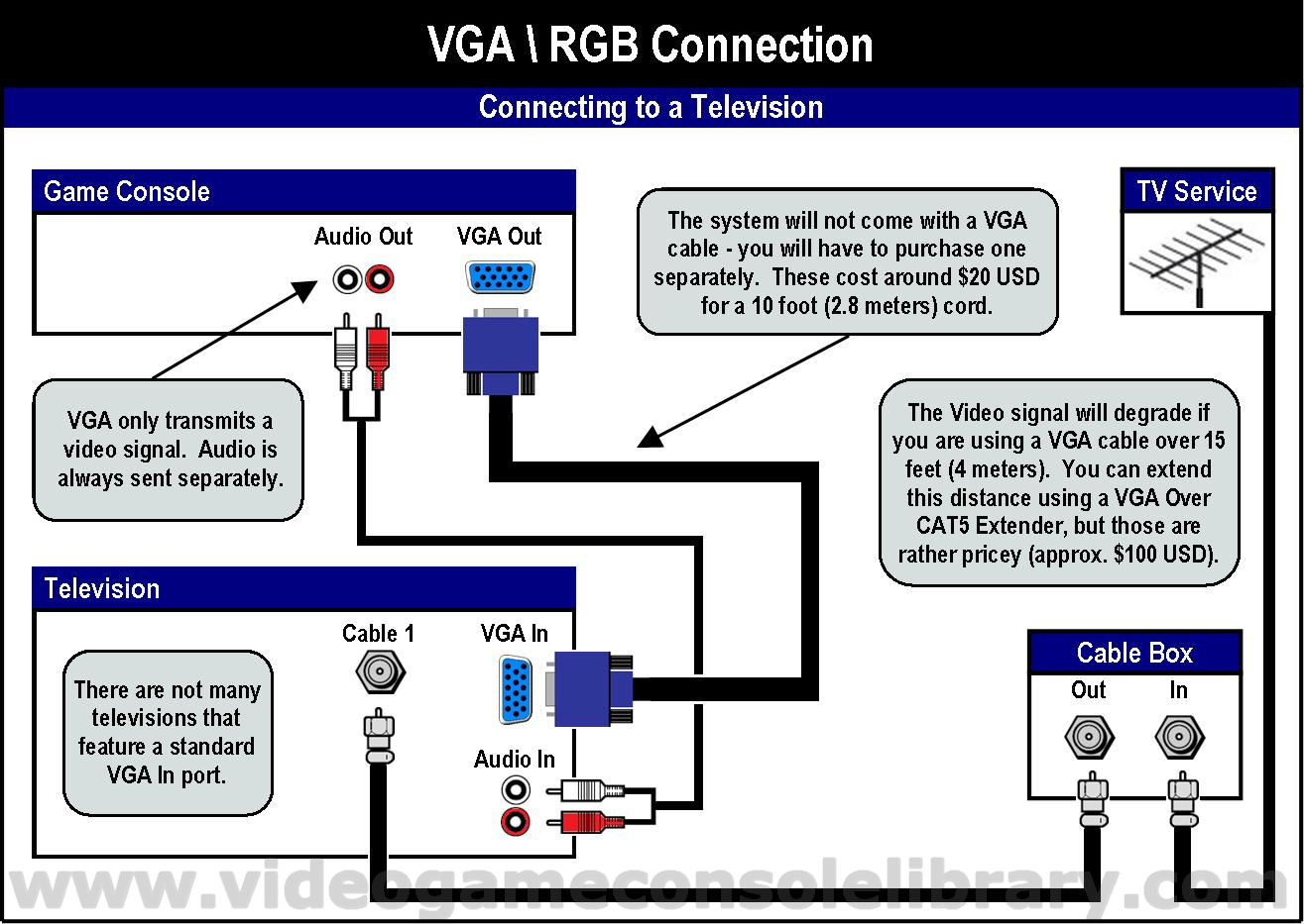 Vga To Usb Wiring Diagram