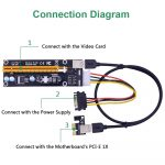 Video Card Power To Sata Wiring Diagram | Wiring Diagram   4 Pin Molex Connector To Usb Wiring Diagram