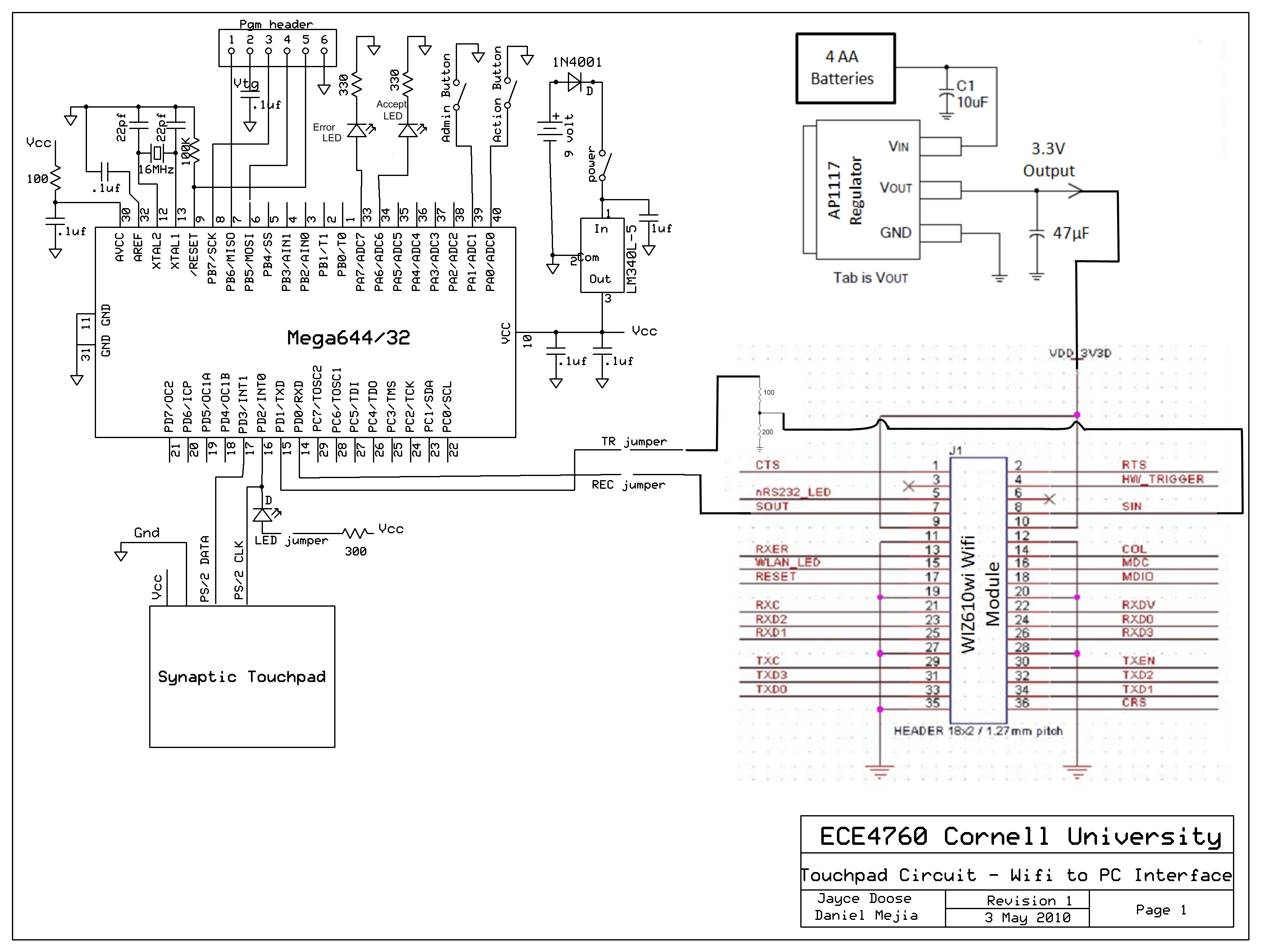 Wifi Antenna Wiring Diagram | Wiring Diagram - Pinout Diagram For Usb Indoor Antenna Wiring