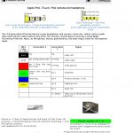 Wire 4 Wire Diagram For Iphone | Manual E Books   Ipod Usb Cable Wiring Diagram