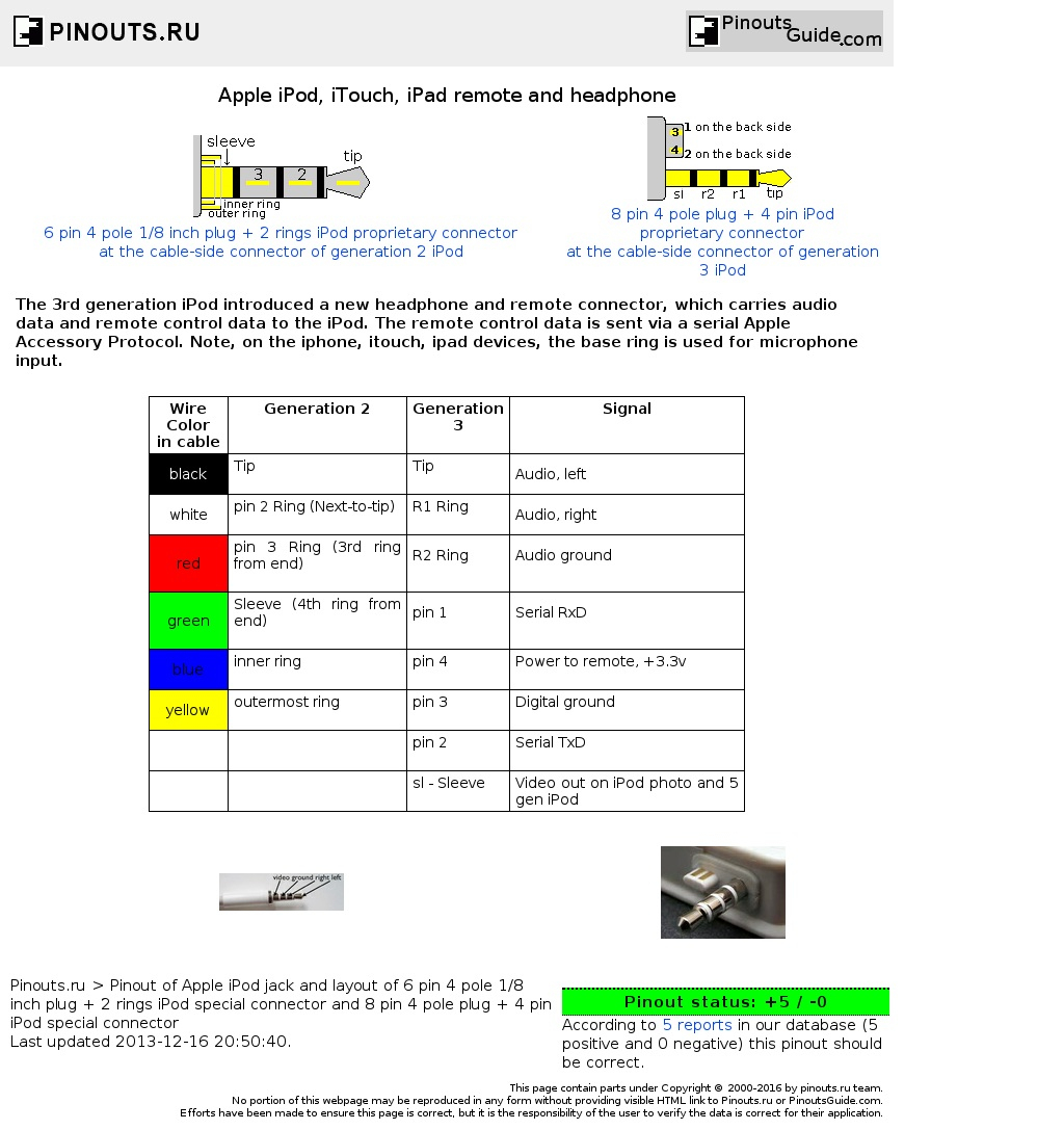 Wire 4 Wire Diagram For Iphone | Manual E-Books - Ipod Usb Cable Wiring Diagram