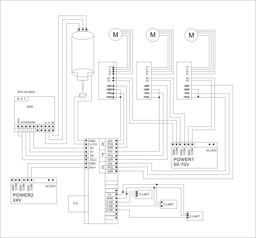 cnc controller wiring diagram together with cnc router wiringwiring diagram for cnc router with usb usb wiring diagram rh usbwiringdiagram com