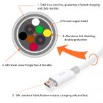 Wiring Diagram For Cat6 Cable Usb Type C | Wiring Diagram   Usb C   Usb C To Usb A Wiring Diagram