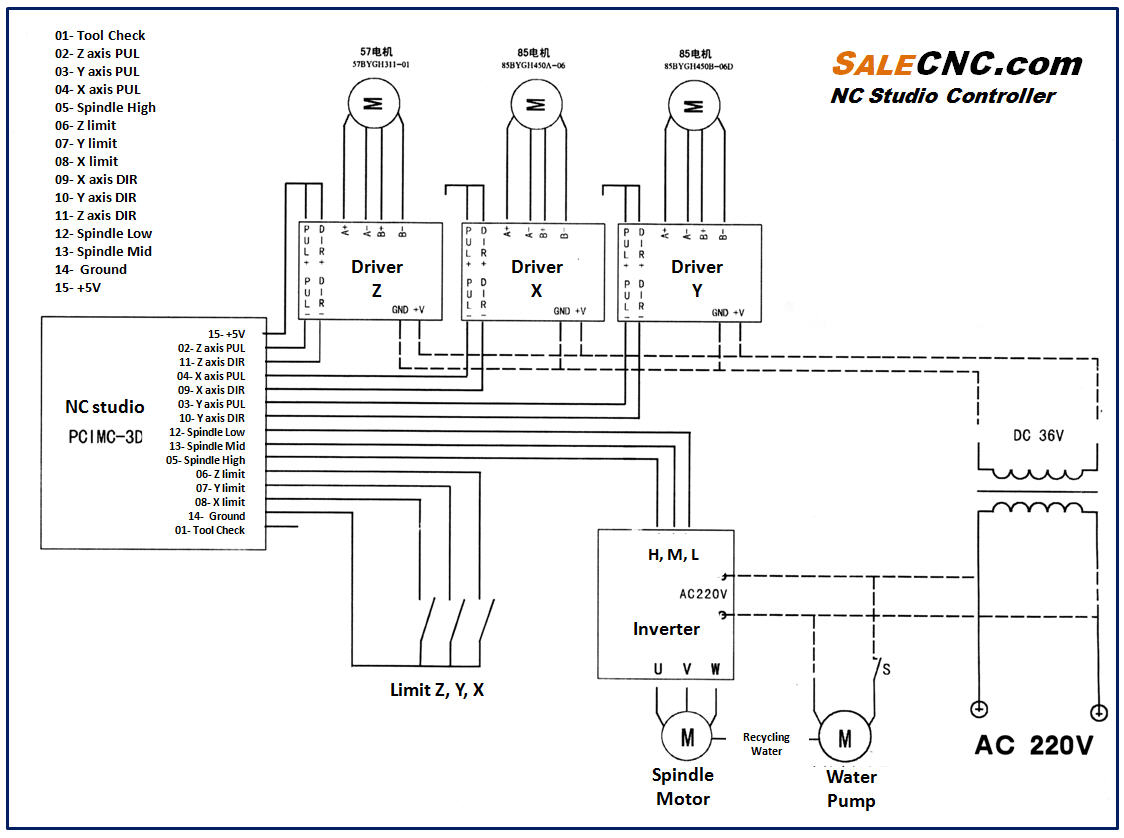 Wiring Diagram For Homemade Cnc | Wiring Diagram - Wiring Diagram Usb Camera