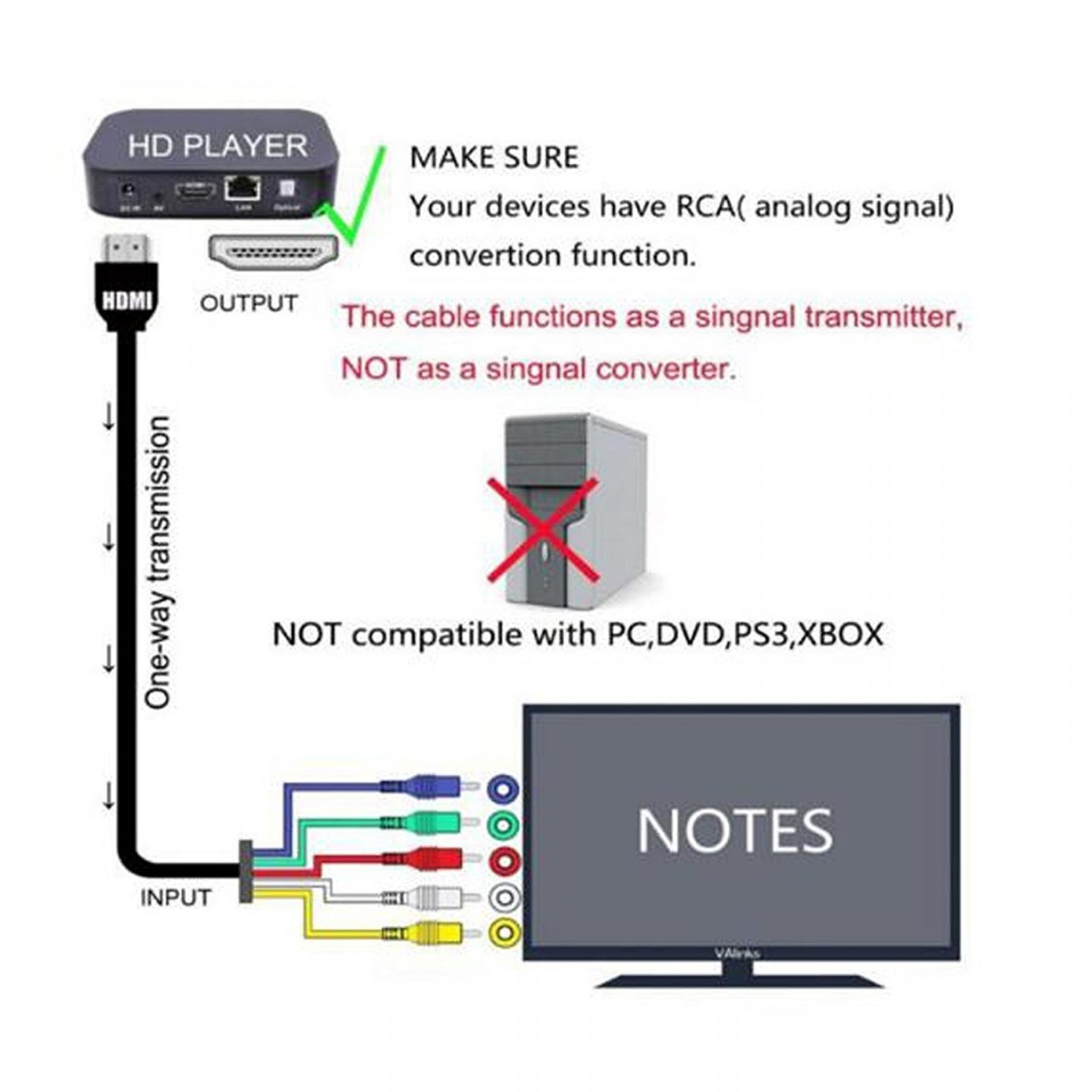 wiring diagram for rca to usb