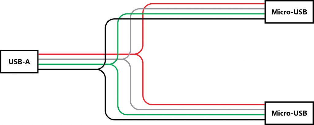 Wiring Diagram For Split Micro-usb Cable