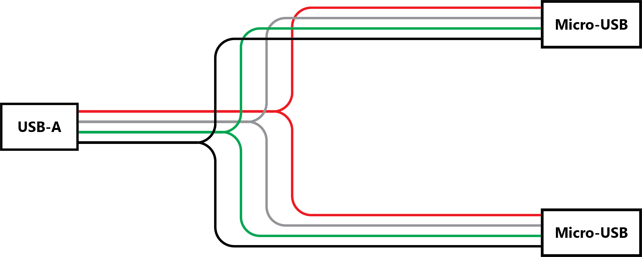 Wiring Diagram For Split Micro-Usb Cable? - Electrical Engineering - Usb To Aux Wiring Diagram