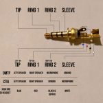 Wiring Diagram For Usb Headset Adapter | Wiring Library   Usb Headphone Wiring Diagram