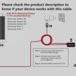 Wiring Diagram For Usb Plug – Hbphelp – Usb Receptacle Wiring Diagram
