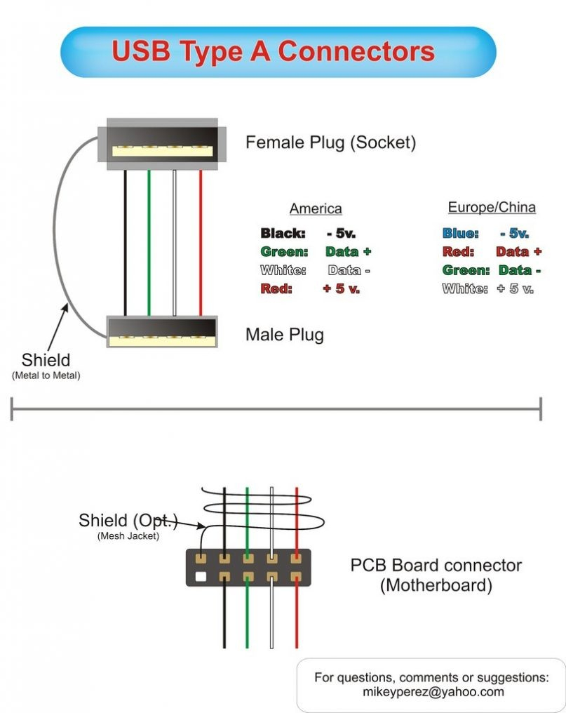 Wiring Diagram Usb Connector