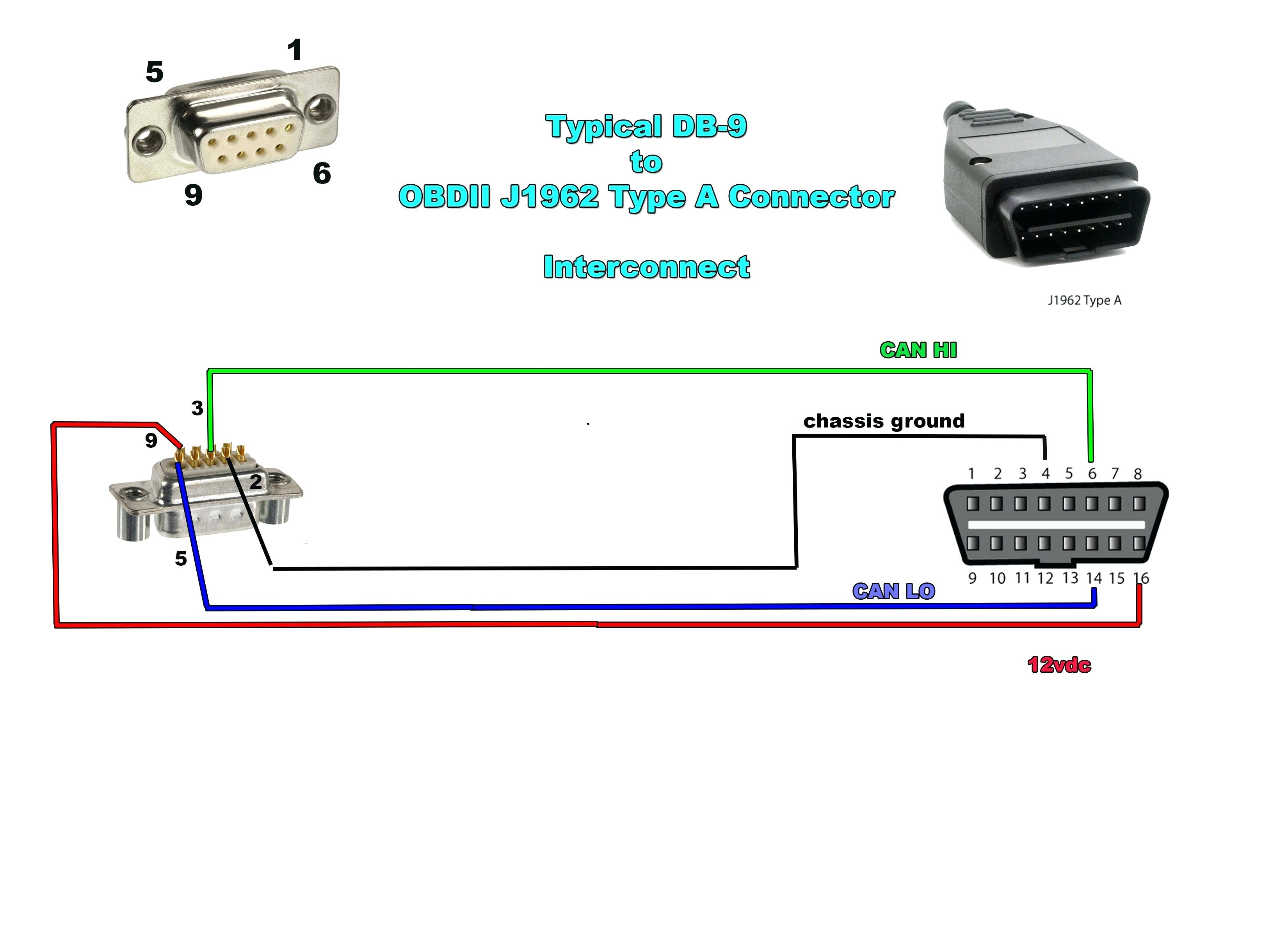 Micro    Usb       To Hdmi       Wiring       Diagram         USB       Wiring       Diagram