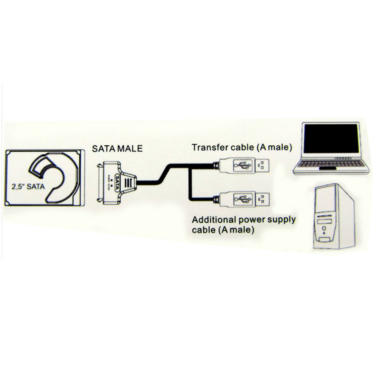 Wiring Diagram Sata   Wiring Library - Schematic Wiring Diagram For A Usb To Hdd Backup Device