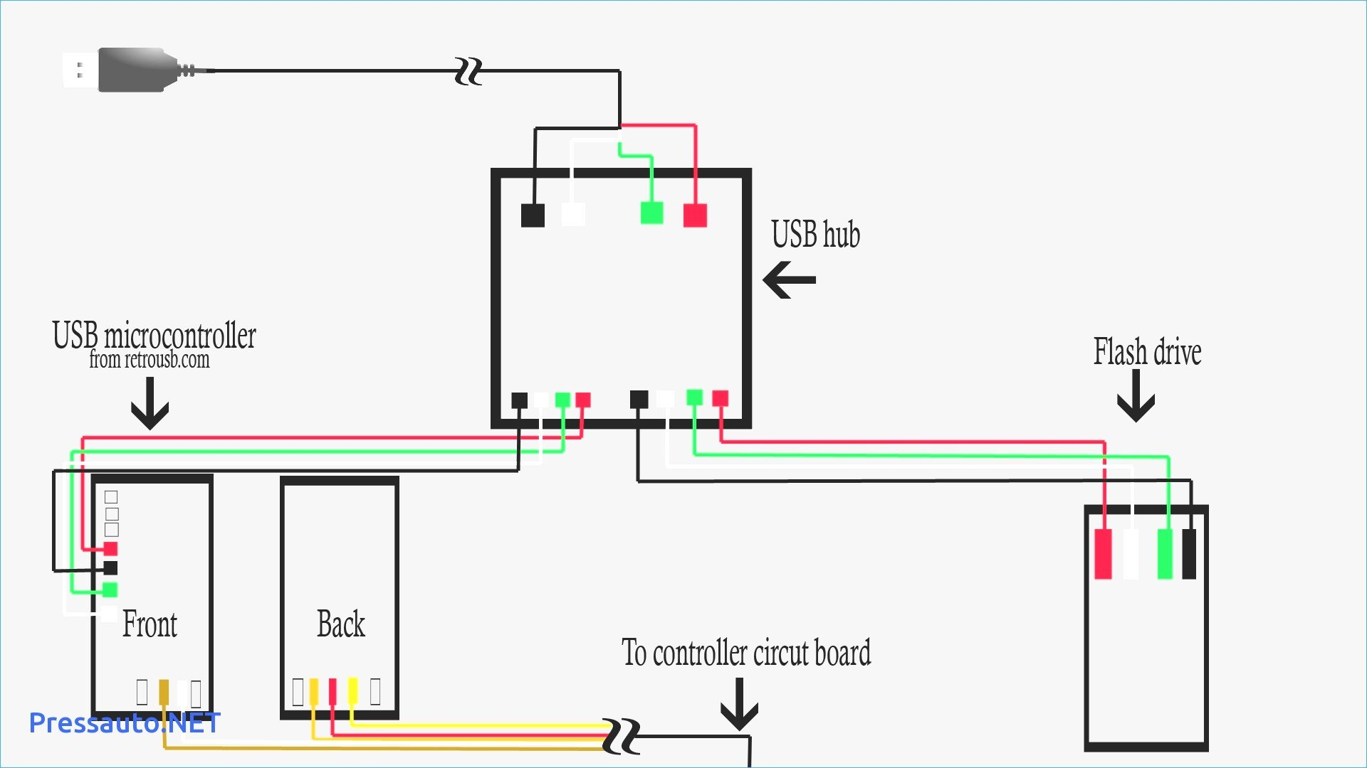 Wiring Diagram Usb To Ps2 | Manual E-Books - Ps2 Controller Usb Wiring Diagram