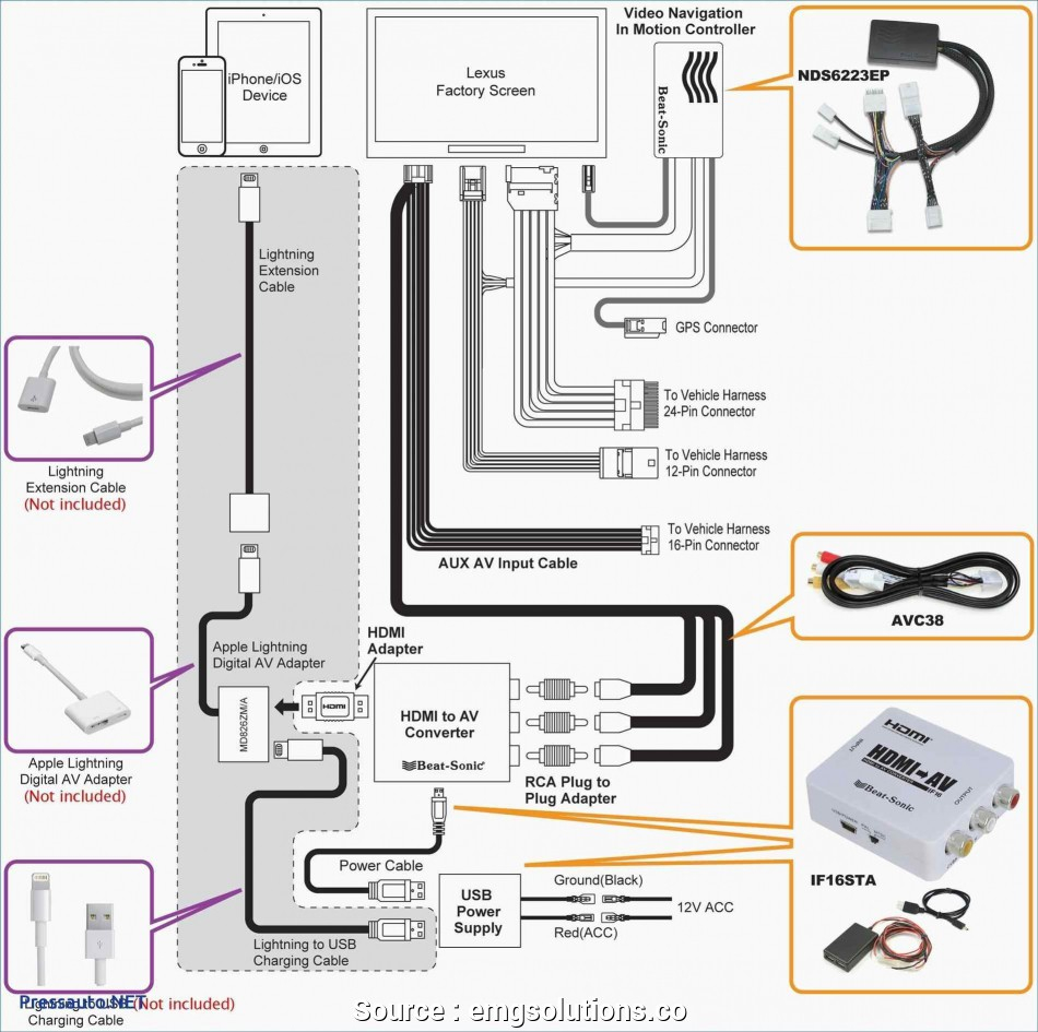 Xbox 360 Usb Wiring Diagram | Wiring Library - Xbox 360 Usb Wiring Diagram